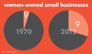 Infographic_woman-owned-business[1]