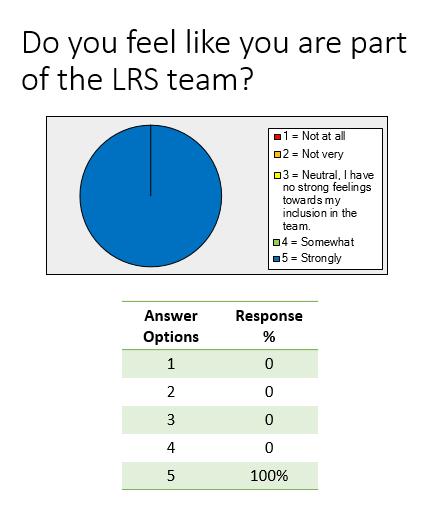 employee survey FINAL